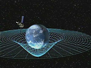 matter gravity